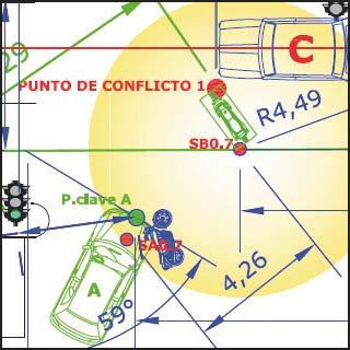 Grafica-Accidente -Tráfico